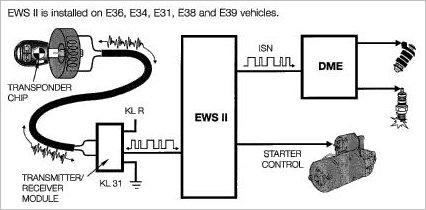 Блок-схема EWS2